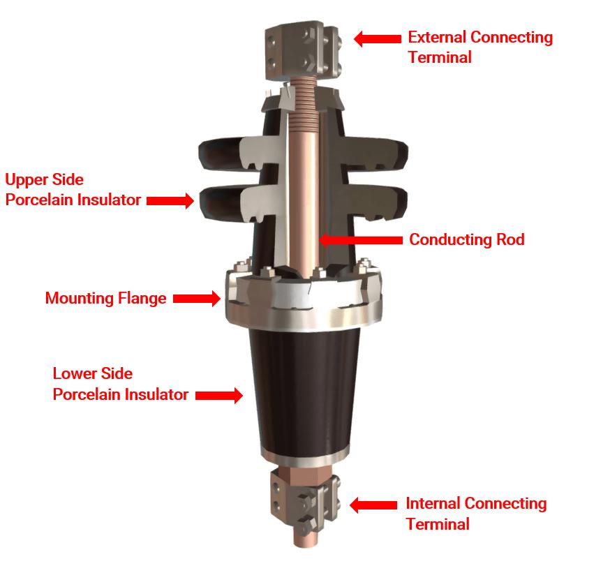 11-kV Bulk Type Bushing