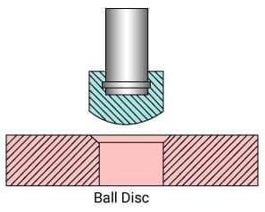 Ball Disc