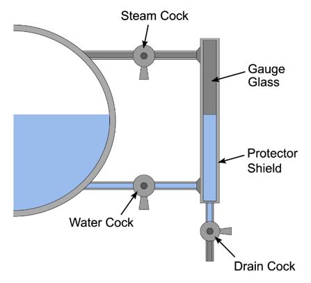 Boiler Gauge Glass Measuring Boiler Drum Water Level