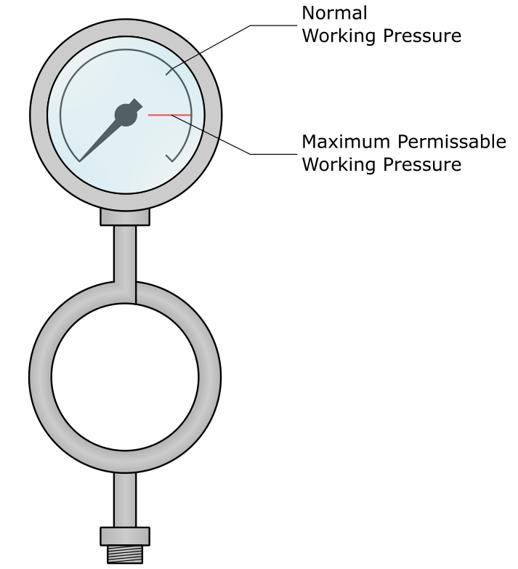 Boiler Pressure Gauge Siphon