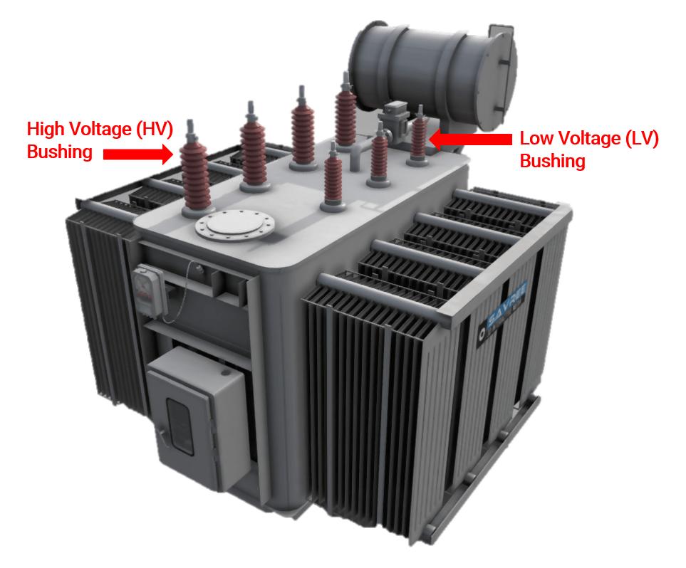 Power TransformerBushings Highlighted