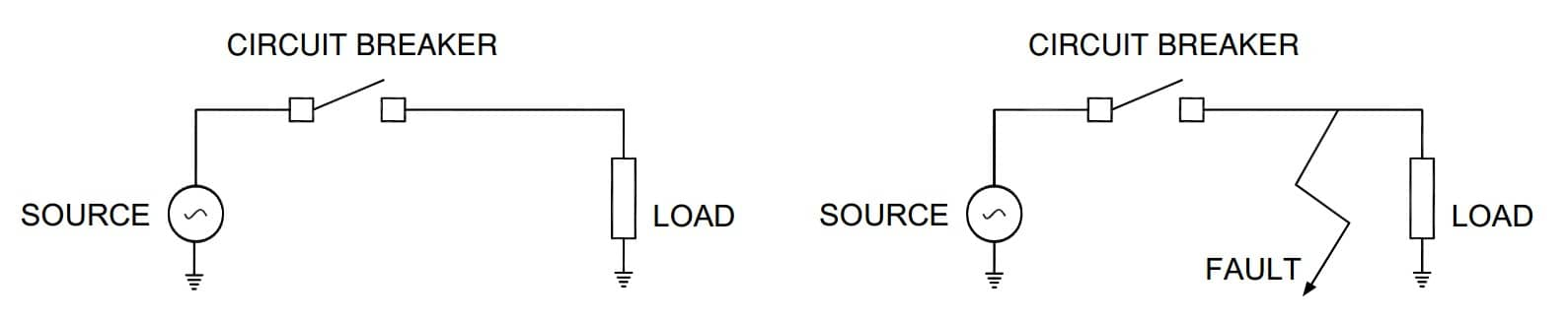 Disconnecting a Load and Interrupting a Fault
