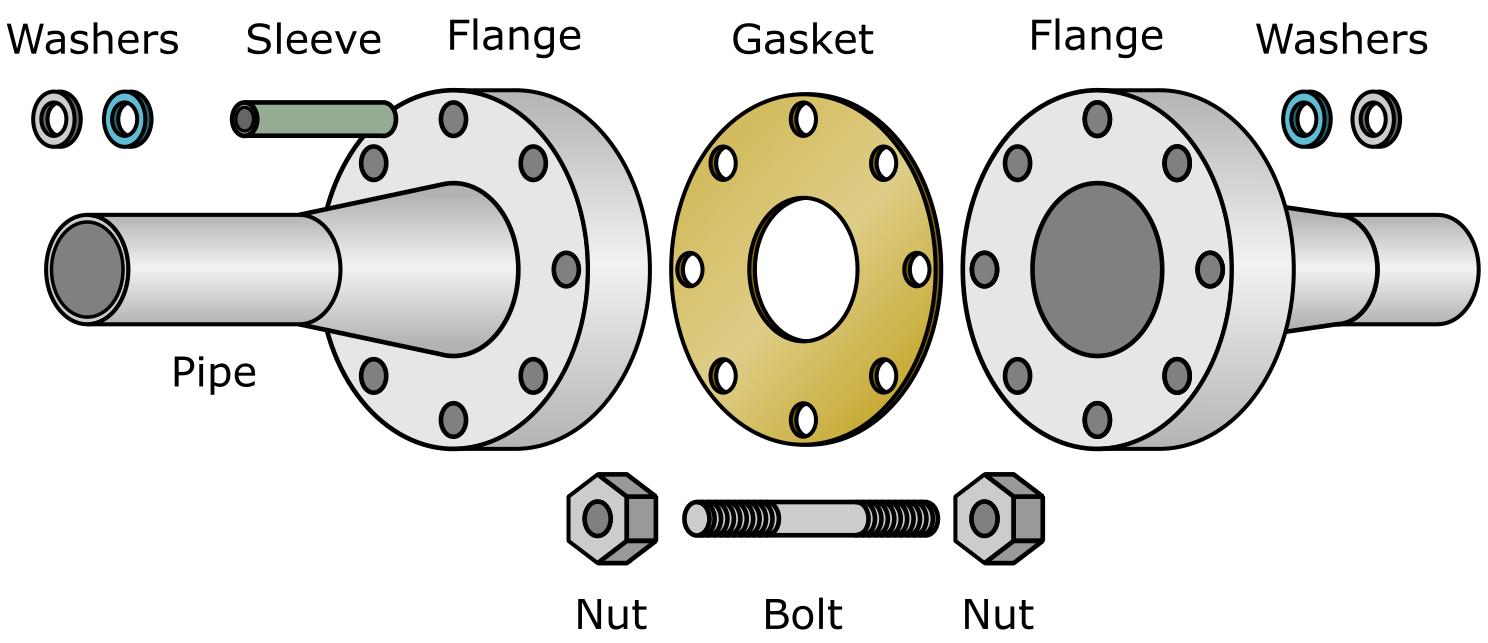 Flange Parts