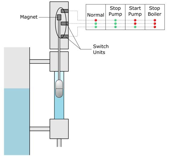 Float Controlling Boiler Water Level