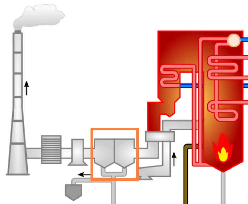 Flue Gas System With ESP Highlighted
