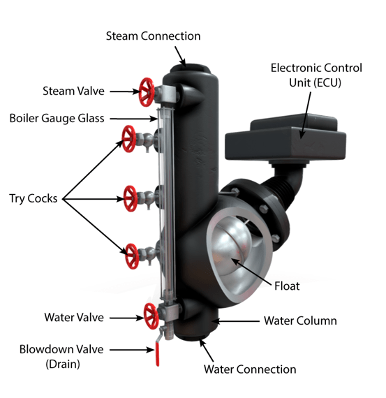 Low Water Level Cut Off (LWFCO) Device