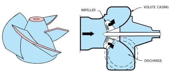 Mixed-Flow Centrifugal Pump