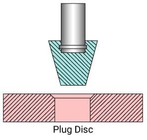 Plug Disc