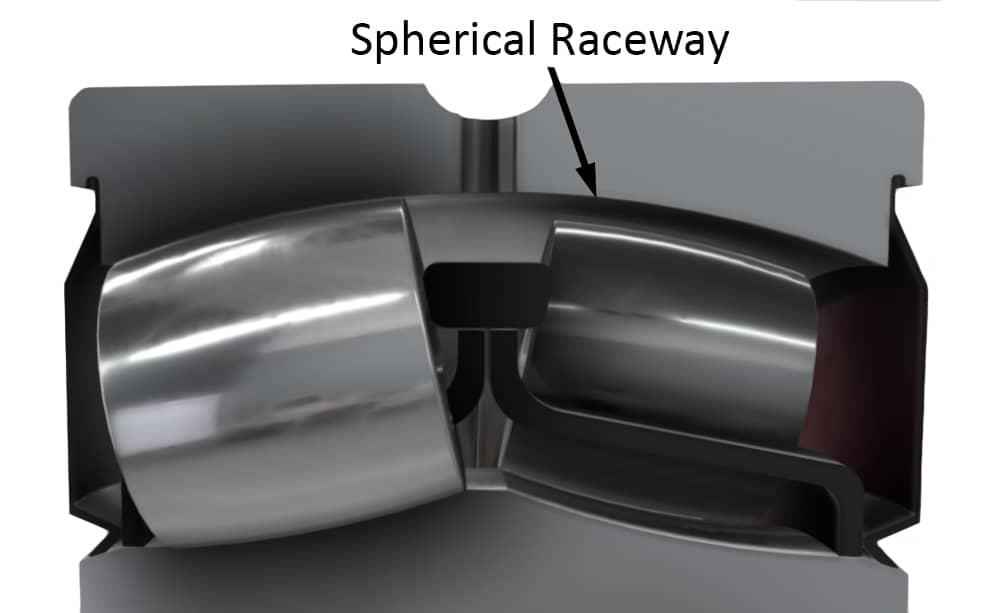 Spherical Roller Bearing Cross Section