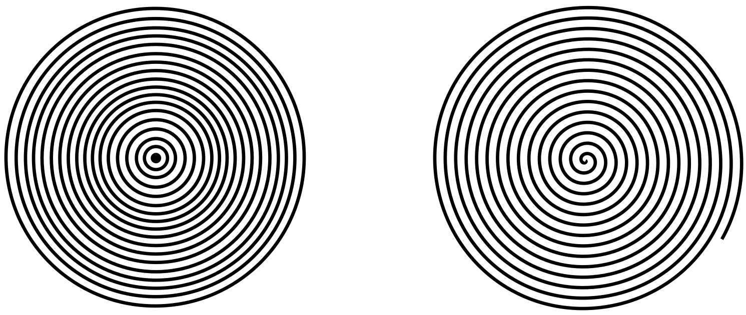 Concentric (left) and Spiral (right) Serrations