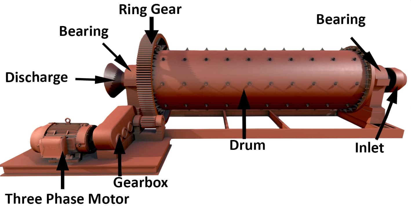 Ball Mill Components