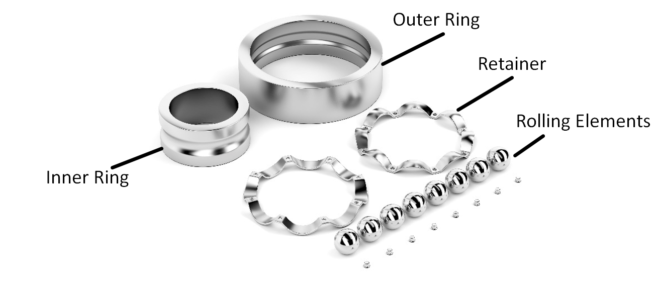 Anti-Friction Bearing Components