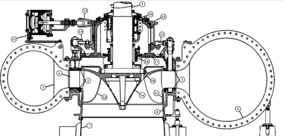 Francis Turbine Cross Section