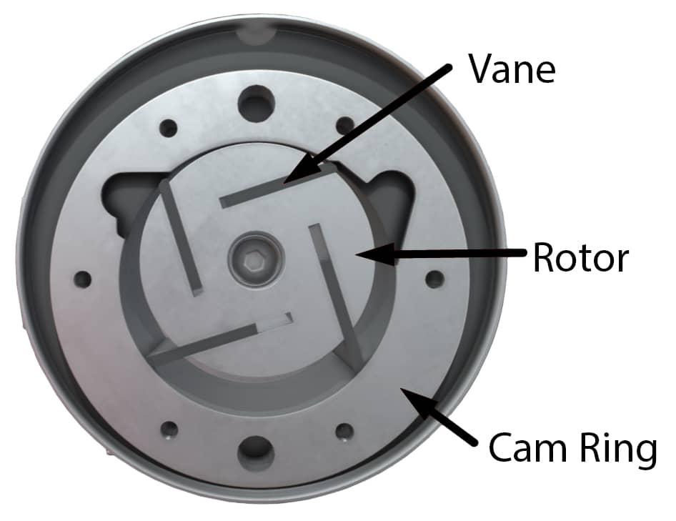 Rotary Vane Pump Parts