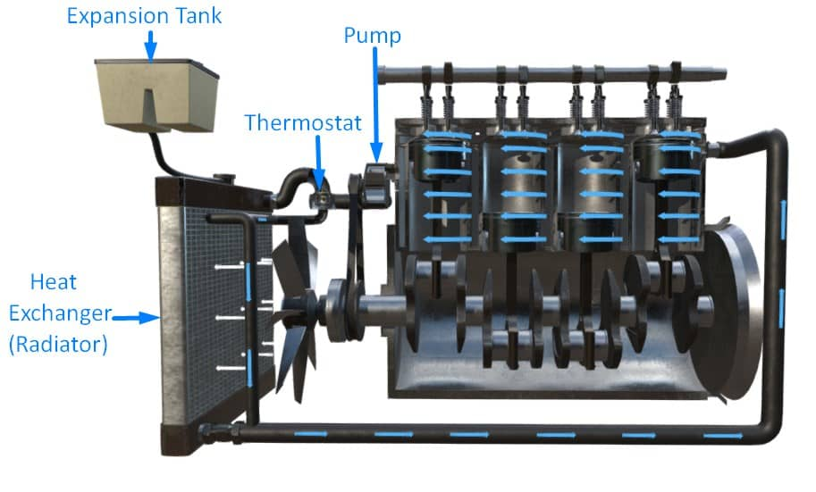 Engine Cooling Water System