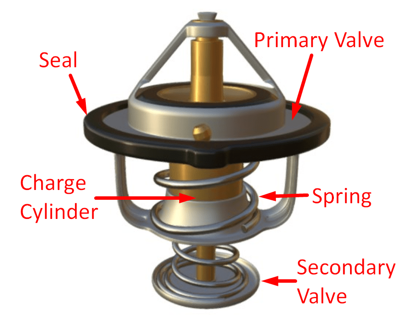 Engine Thermostat Components