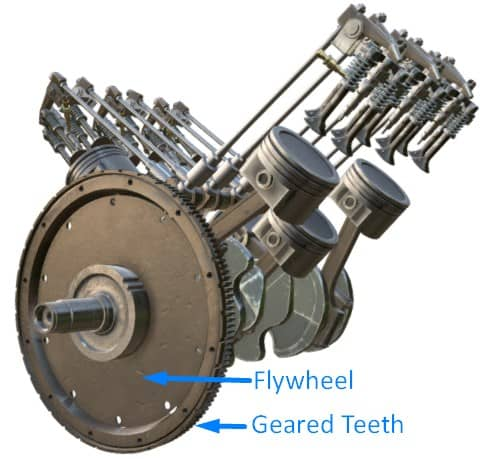 Flywheel with Gear Teeth