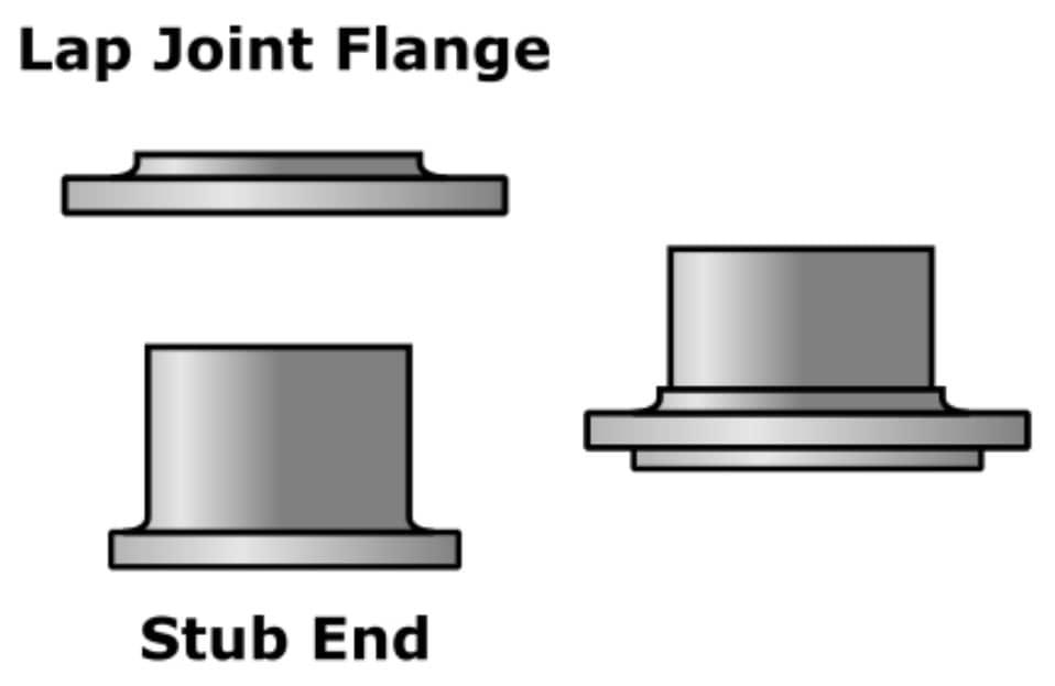 Lap Joint Flange Components