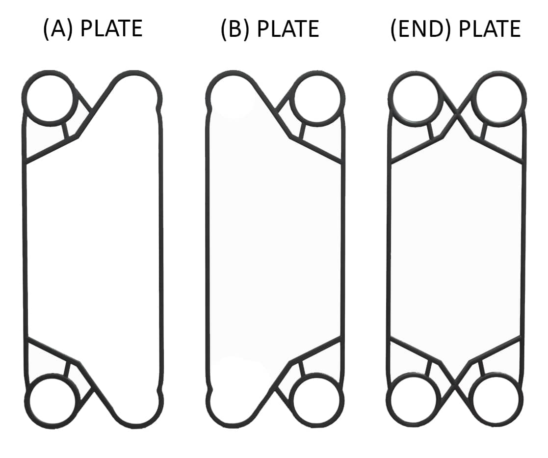 Plate Gaskets (end plate gasket shown on the right)
