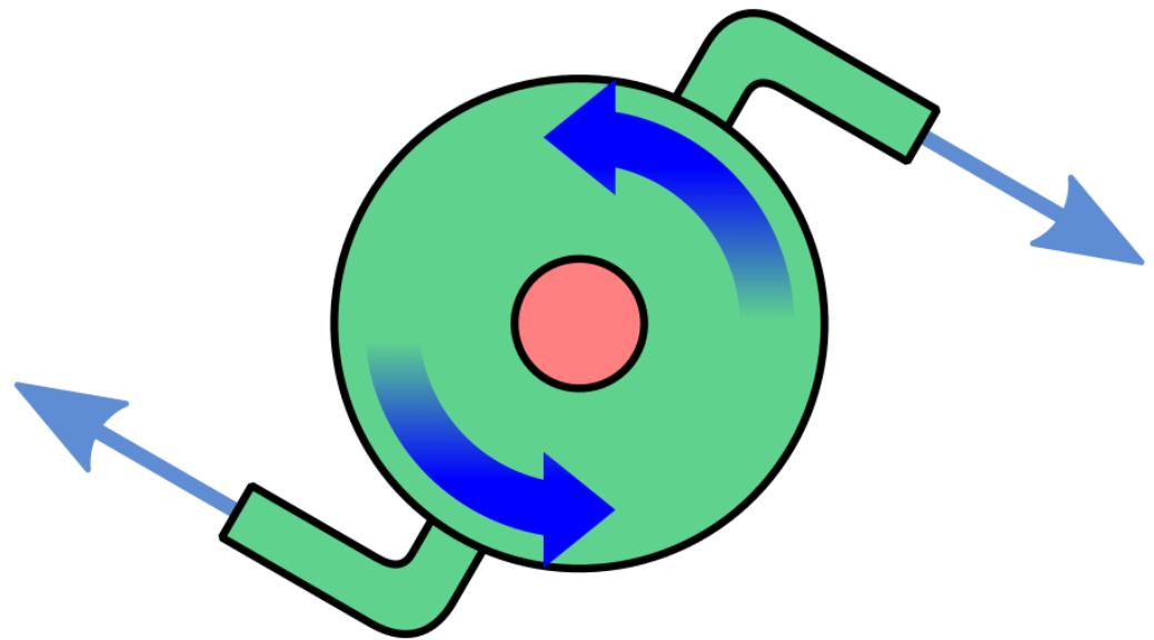 Reaction Turbine Design