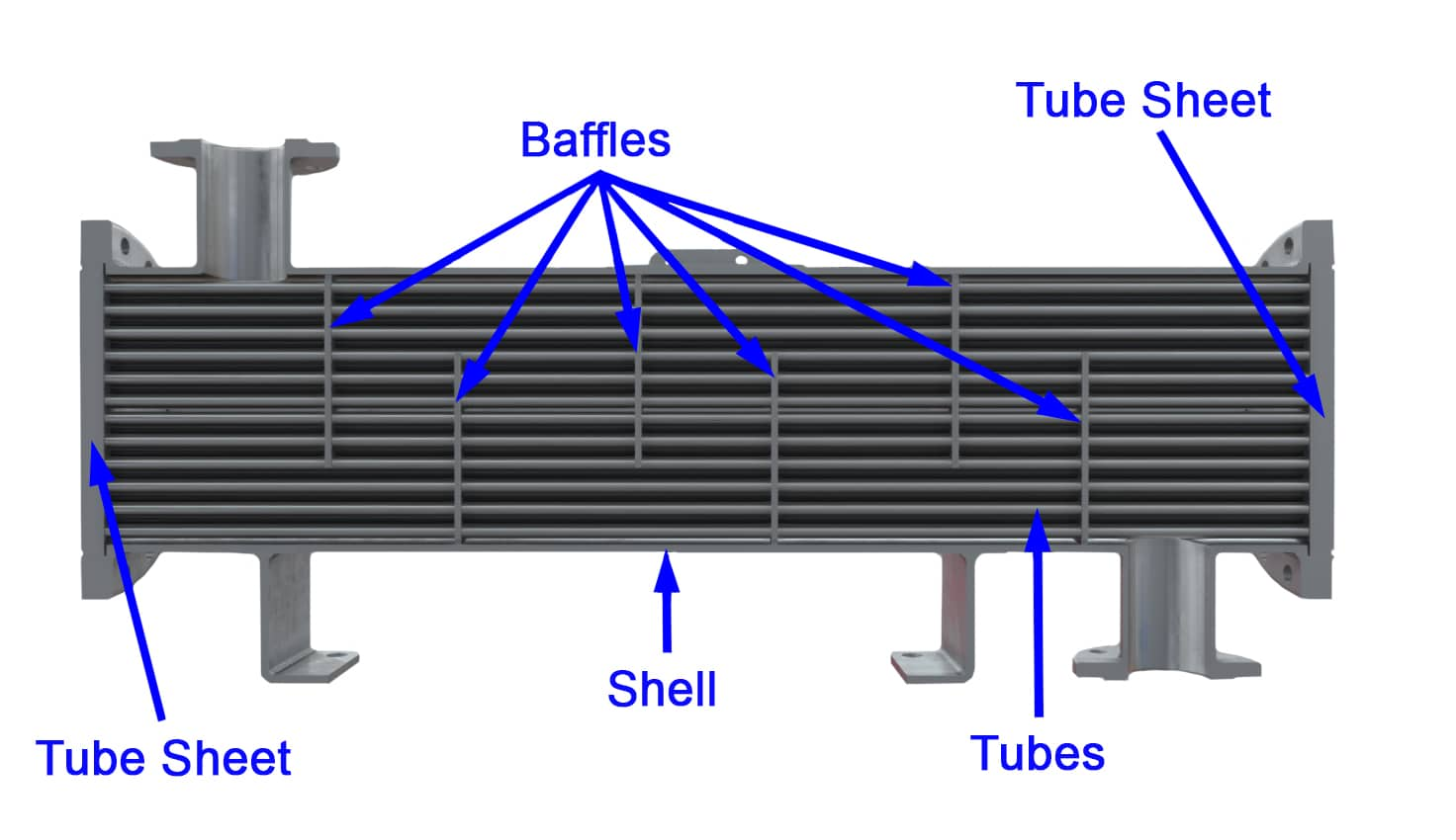 Shell and Tube Heat Exchanger Components